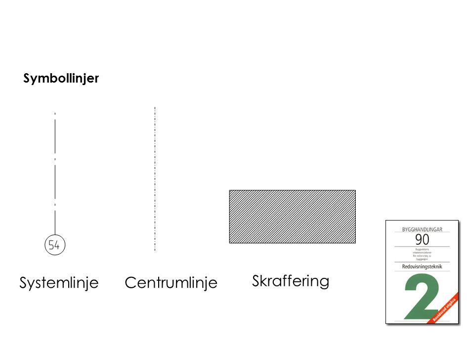 Symbollinjer SystemlinjeCentrumlinje Skraffering