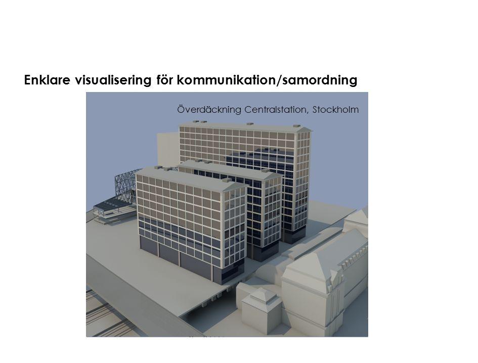 Enklare visualisering för kommunikation/samordning Överdäckning Centralstation, Stockholm