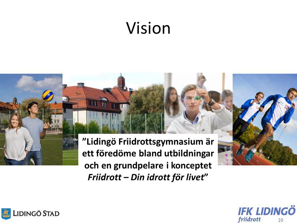 """10 Vision """"Lidingö Friidrottsgymnasium är ett föredöme bland utbildningar och en grundpelare i konceptet Friidrott – Din idrott för livet"""""""