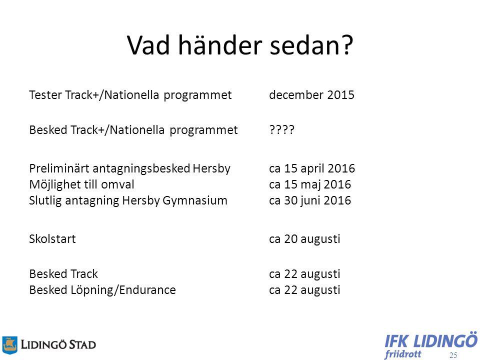 25 Vad händer sedan? Tester Track+/Nationella programmetdecember 2015 Besked Track+/Nationella programmet???? Preliminärt antagningsbesked Hersby ca 1