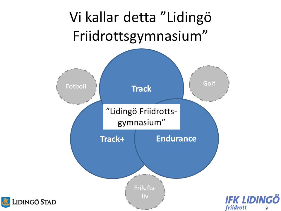 """9 Vi kallar detta """"Lidingö Friidrottsgymnasium"""" Track+ Track Endurance Fotboll Golf Frilufts- liv """"Lidingö Friidrotts- gymnasium"""""""