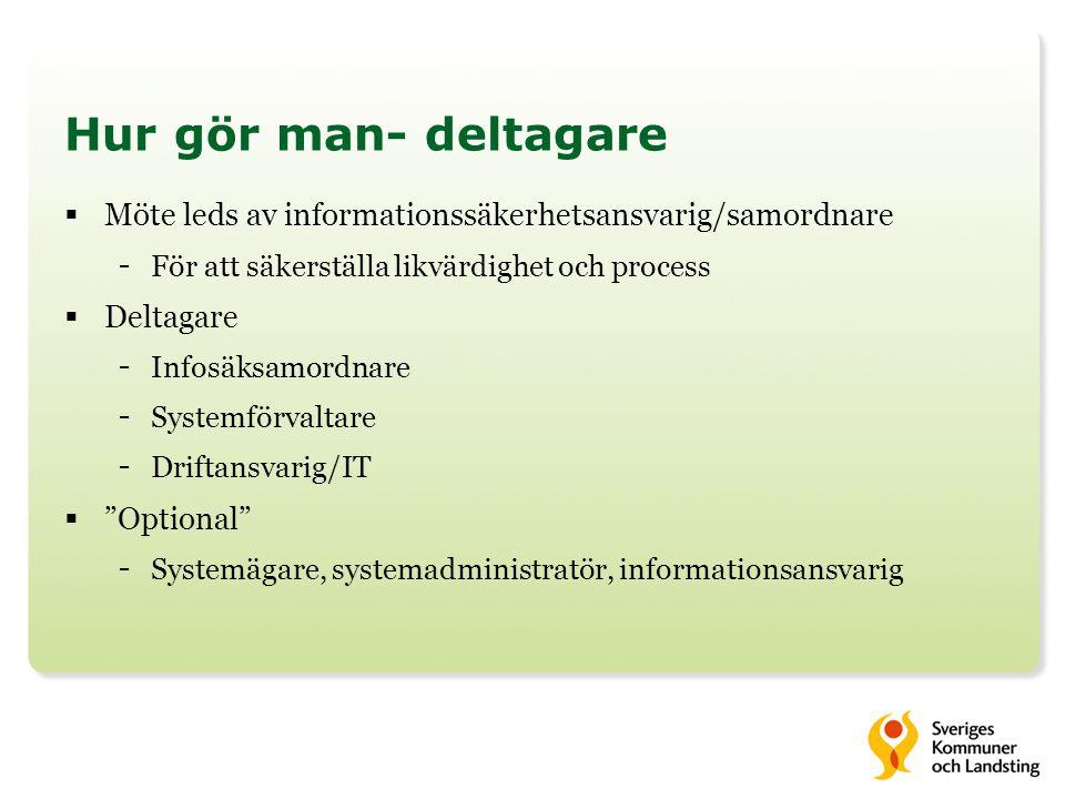Hur gör man- deltagare  Möte leds av informationssäkerhetsansvarig/samordnare - För att säkerställa likvärdighet och process  Deltagare - Infosäksam