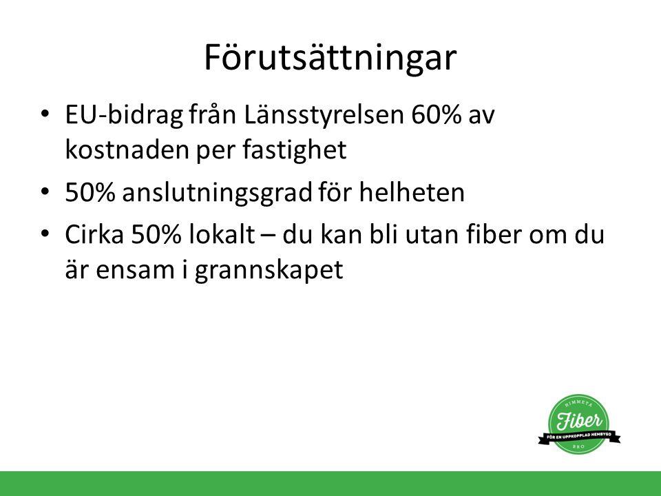 Förutsättningar EU-bidrag från Länsstyrelsen 60% av kostnaden per fastighet 50% anslutningsgrad för helheten Cirka 50% lokalt – du kan bli utan fiber