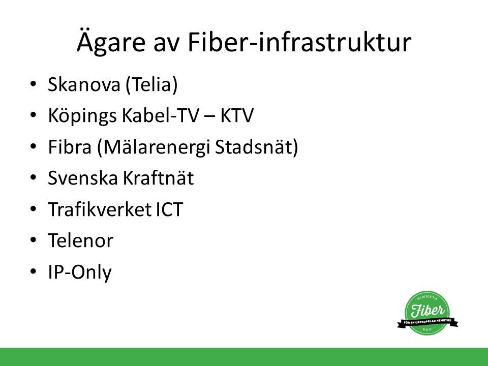 Ägare av Fiber-infrastruktur Skanova (Telia) Köpings Kabel-TV – KTV Fibra (Mälarenergi Stadsnät) Svenska Kraftnät Trafikverket ICT Telenor IP-Only