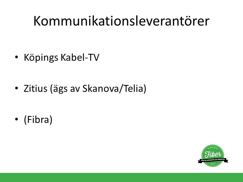 Kommunikationsleverantörer Köpings Kabel-TV Zitius (ägs av Skanova/Telia) (Fibra)