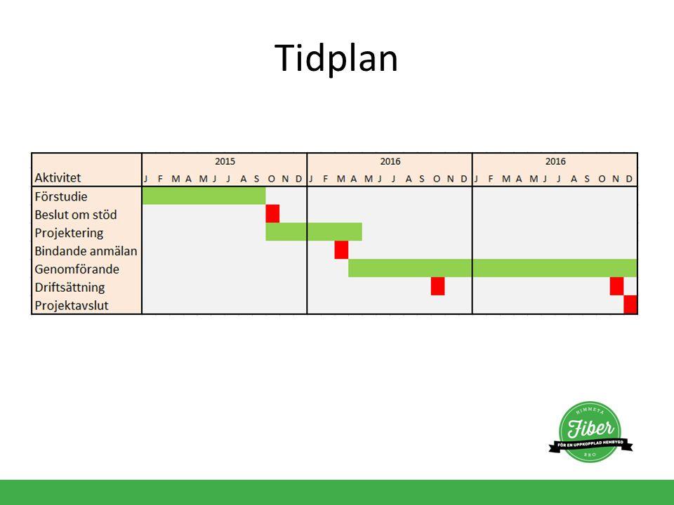 Tidplan