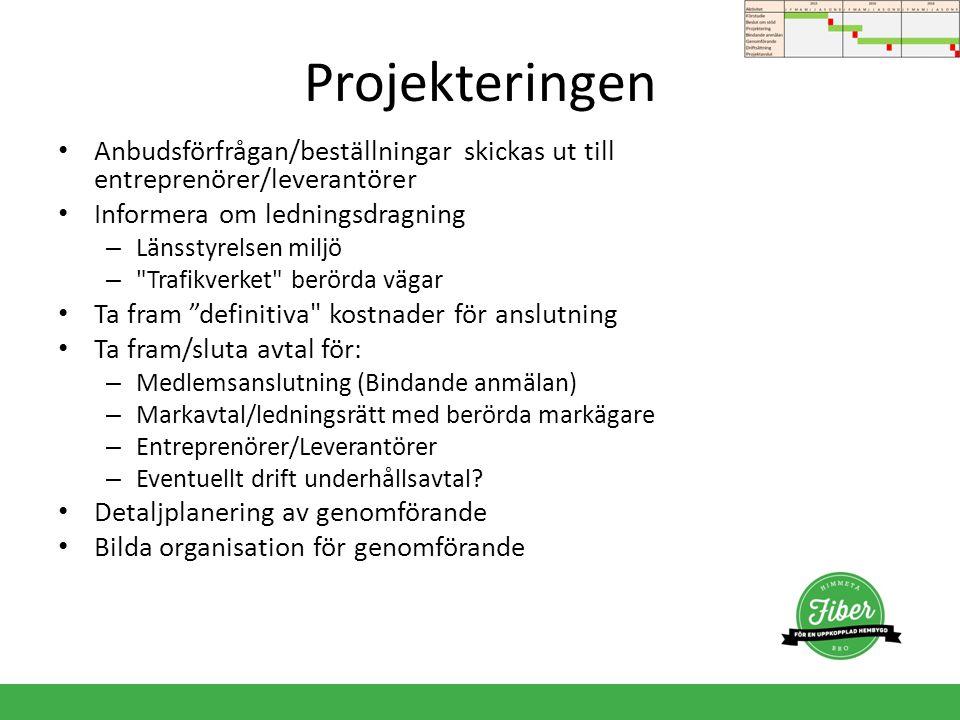 Projekteringen Anbudsförfrågan/beställningar skickas ut till entreprenörer/leverantörer Informera om ledningsdragning – Länsstyrelsen miljö –