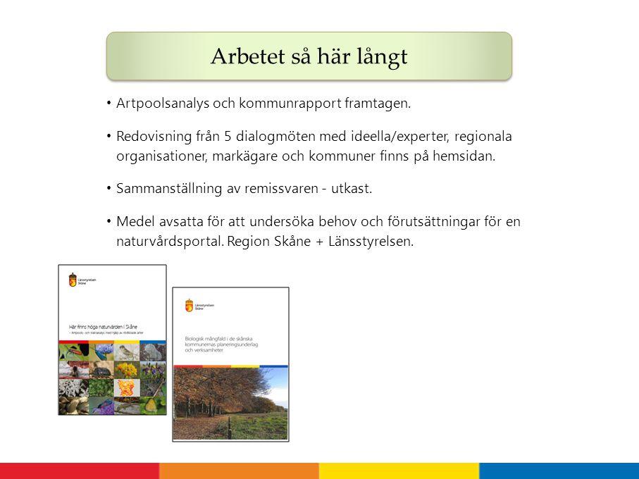 Artpoolsanalys och kommunrapport framtagen. Redovisning från 5 dialogmöten med ideella/experter, regionala organisationer, markägare och kommuner finn