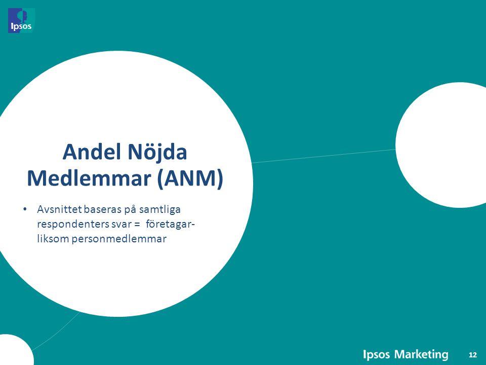 Andel Nöjda Medlemmar (ANM) Avsnittet baseras på samtliga respondenters svar = företagar- liksom personmedlemmar 12