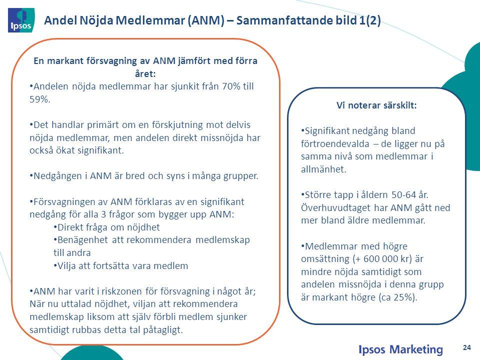 Andel Nöjda Medlemmar (ANM) – Sammanfattande bild 1(2) En markant försvagning av ANM jämfört med förra året: Andelen nöjda medlemmar har sjunkit från