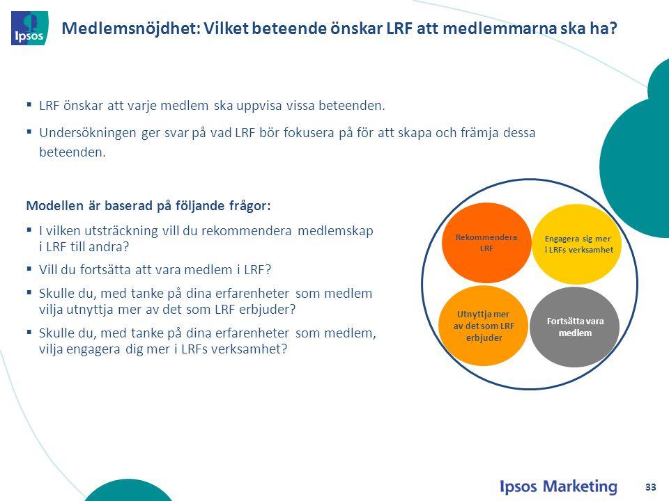 Medlemsnöjdhet: Vilket beteende önskar LRF att medlemmarna ska ha?  LRF önskar att varje medlem ska uppvisa vissa beteenden.  Undersökningen ger sva