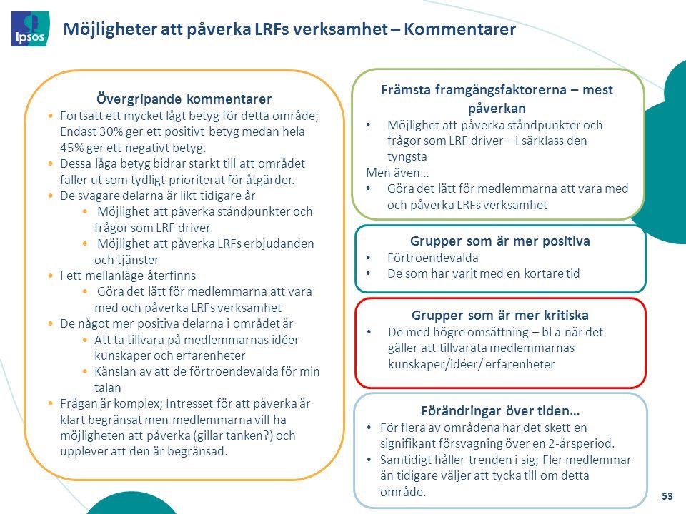 Möjligheter att påverka LRFs verksamhet – Kommentarer Förändringar över tiden… För flera av områdena har det skett en signifikant försvagning över en