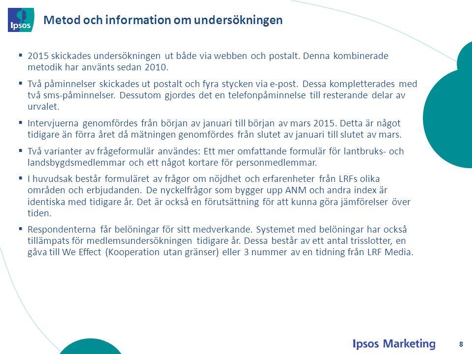 Metod och information om undersökningen  2015 skickades undersökningen ut både via webben och postalt. Denna kombinerade metodik har använts sedan 20