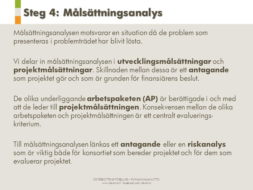 ÖSTERBOTTENS FÖRBUND – POHJANMAAN LIITTO www.obotnia.fi facebook.com/obotnia Steg 4: Målsättningsanalys Målsättningsanalysen motsvarar en situation då de problem som presenteras i problemträdet har blivit lösta.