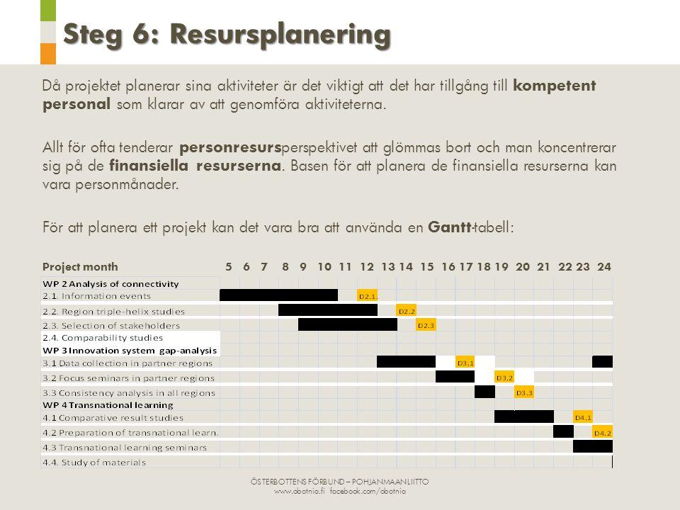 ÖSTERBOTTENS FÖRBUND – POHJANMAAN LIITTO www.obotnia.fi facebook.com/obotnia Steg 6: Resursplanering Då projektet planerar sina aktiviteter är det vik