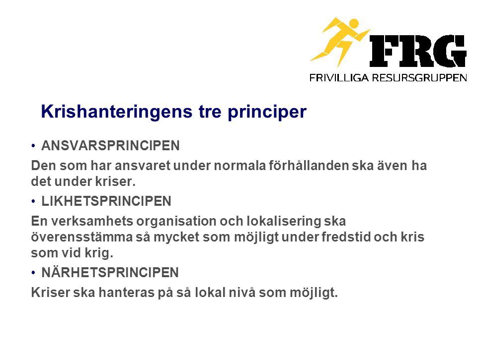 Krishanteringens tre principer ANSVARSPRINCIPEN Den som har ansvaret under normala förhållanden ska även ha det under kriser.