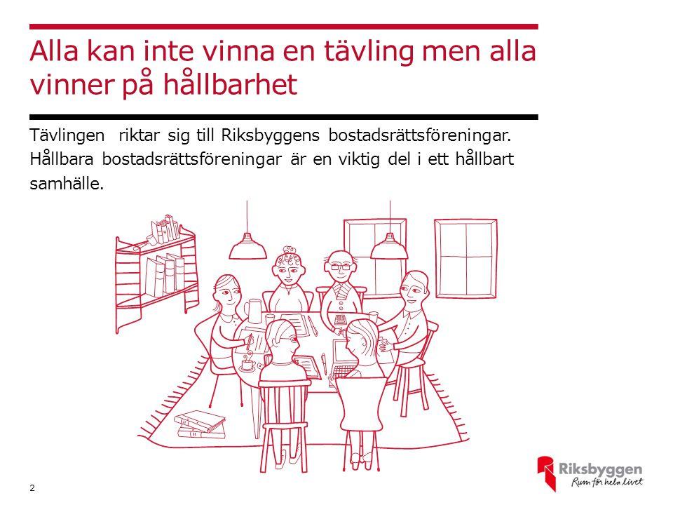 Alla kan inte vinna en tävling men alla vinner på hållbarhet 2 Tävlingen riktar sig till Riksbyggens bostadsrättsföreningar.