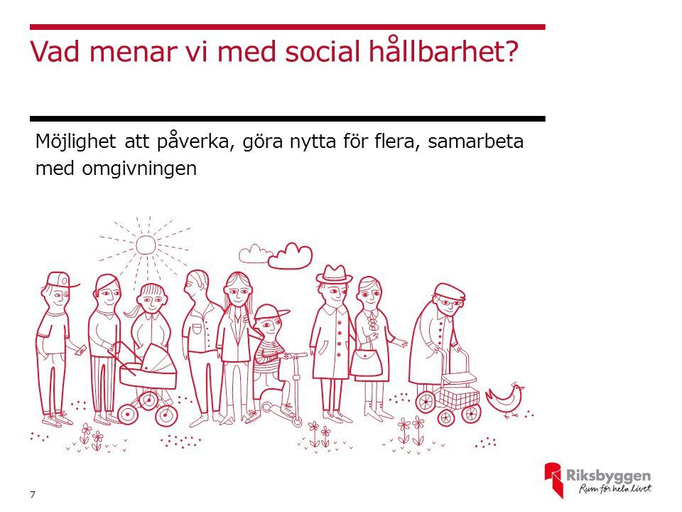 Dags för Riksbyggens hållbarhetsförening Sverige 2015 8