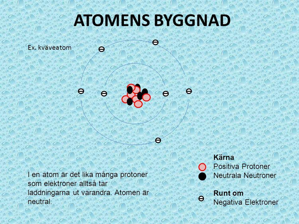 Joner är laddade byggstenar I en atom är antalet elektroner det samma som antalet protoner i kärnan.