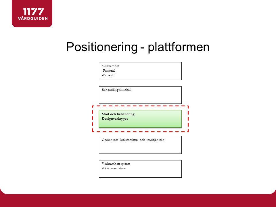 Positionering - plattformen Gemensam Infrastruktur och stödtjänster Verksamhetssystem -Dokumentation Stöd och behandling Designverktyget Behandlingsinnehåll Verksamhet -Personal -Patient
