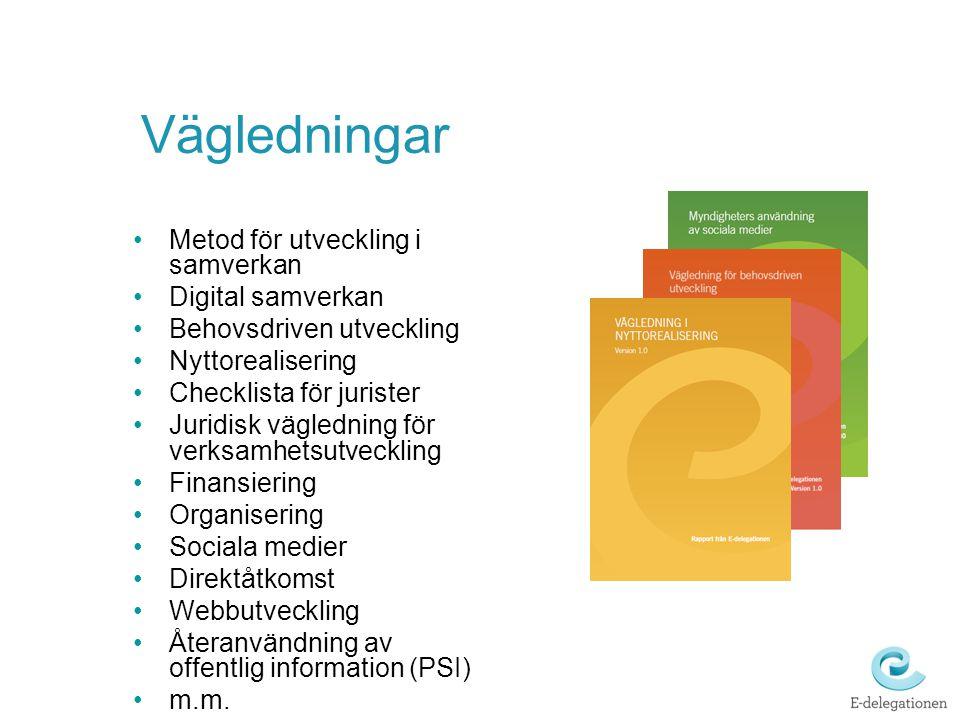 Metod för utveckling i samverkan Digital samverkan Behovsdriven utveckling Nyttorealisering Checklista för jurister Juridisk vägledning för verksamhet
