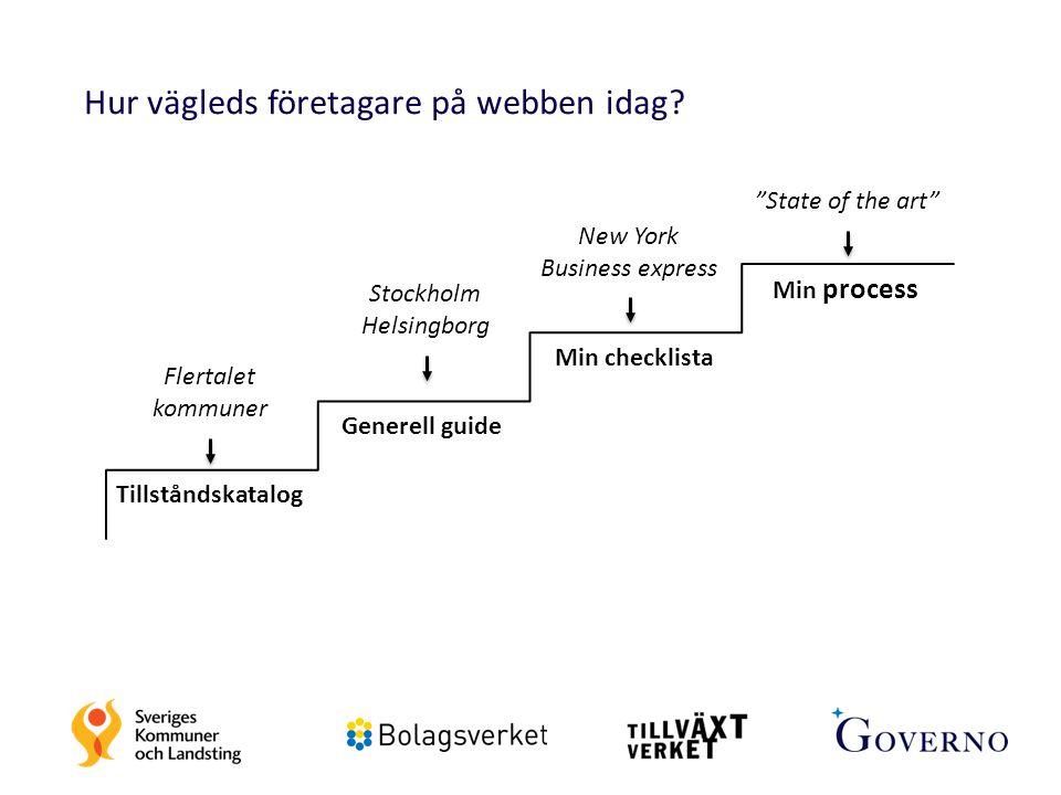 """Hur vägleds företagare på webben idag? Tillståndskatalog Generell guide Min checklista Min process Stockholm Helsingborg New York Business express """"St"""