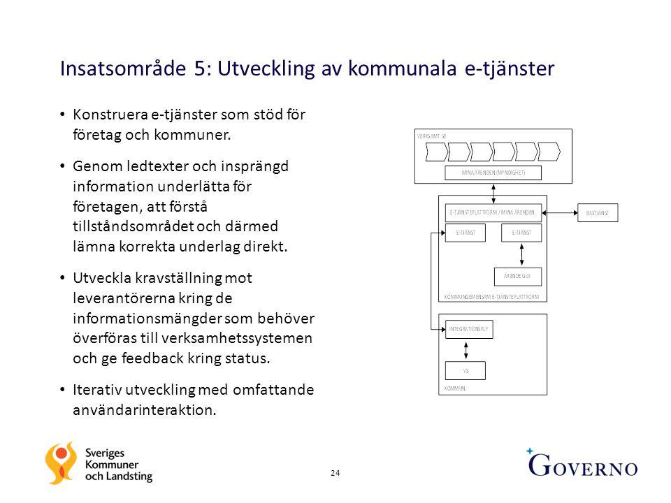 Insatsområde 5: Utveckling av kommunala e-tjänster Konstruera e-tjänster som stöd för företag och kommuner. Genom ledtexter och insprängd information