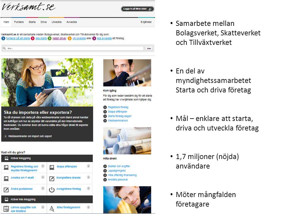 3 Samarbete mellan Bolagsverket, Skatteverket och Tillväxtverket En del av myndighetssamarbetet Starta och driva företag Mål – enklare att starta, dri