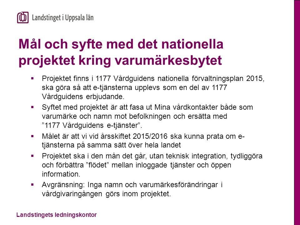 Landstingets ledningskontor Mål och syfte med det nationella projektet kring varumärkesbytet  Projektet finns i 1177 Vårdguidens nationella förvaltni