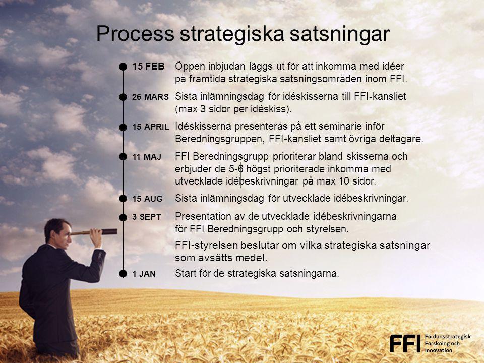 15 FEB Öppen inbjudan läggs ut för att inkomma med idéer på framtida strategiska satsningsområden inom FFI. 26 MARS Sista inlämningsdag för idéskisser