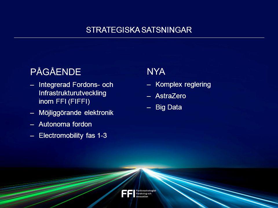 STRATEGISKA SATSNINGAR PÅGÅENDE –Integrerad Fordons- och Infrastrukturutveckling inom FFI (FIFFI) –Möjliggörande elektronik –Autonoma fordon –Electromobility fas 1-3 NYA –Komplex reglering –AstraZero –Big Data