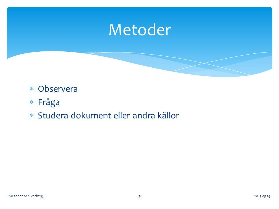  Observera  Fråga  Studera dokument eller andra källor 2015-05-19Metoder och verktyg9 Metoder