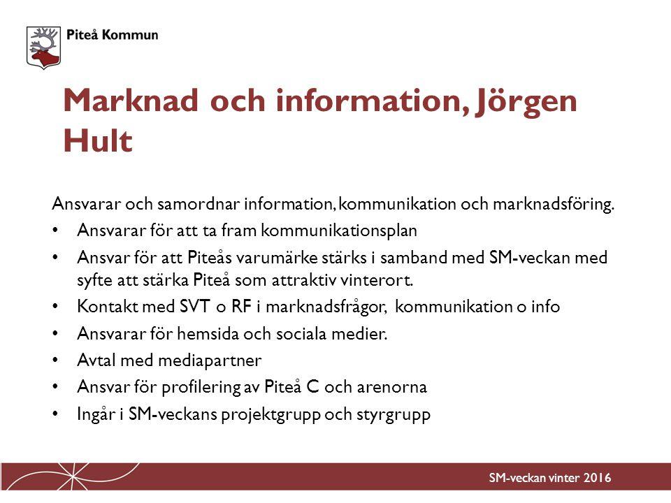 Sammankallande för SM-veckans trafikgrupp Ansvar som ligger på gruppen: Lokal busslinje Piteå C, Pite Havsbad, Lindbäcksstadion under SM-veckan Trafikfrågor under SM-veckan Parkeringsfrågor under SM-veckan Fjärrbussar från Skellefteå, Älvsbyn, Boden, Luleå under SM-veckan Taxi och Färdtjänst under SM-veckan Snöröjning och halkbekämpning under SM-veckan Vägvisning till huvudarenorna under SM-veckan Trafik, Hans Fredricson SM-veckan vinter 2016
