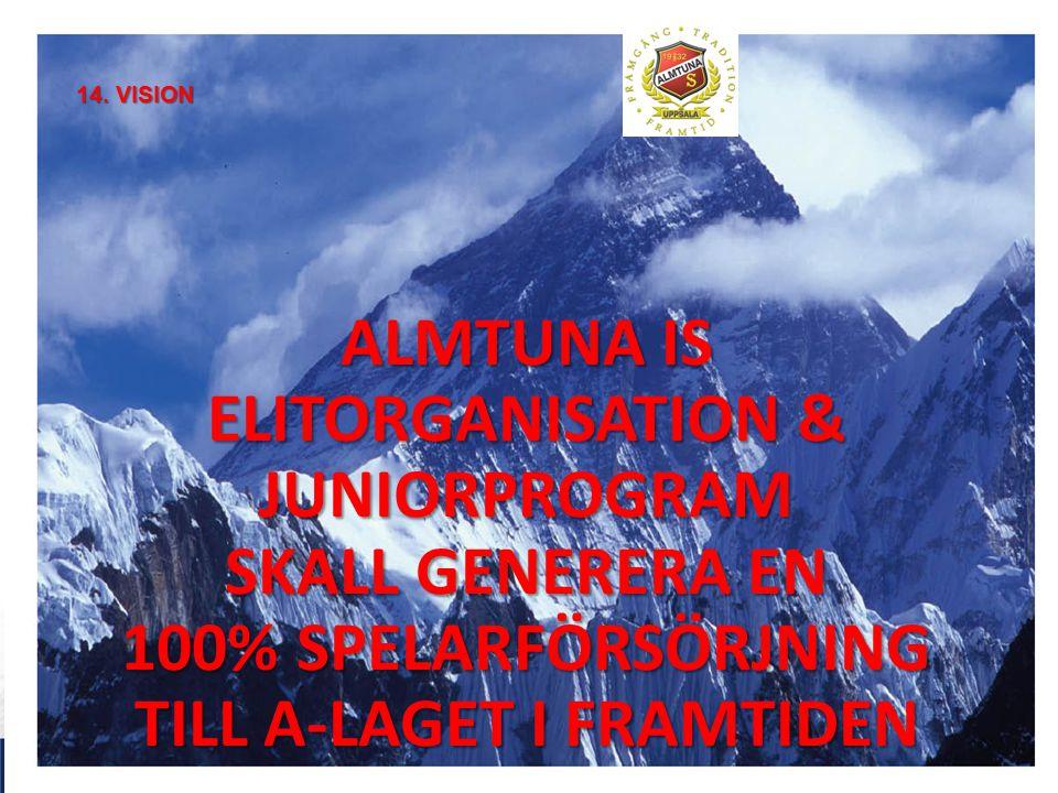 ALMTUNA IS ELITORGANISATION & JUNIORPROGRAM SKALL GENERERA EN 100% SPELARFÖRSÖRJNING TILL A-LAGET I FRAMTIDEN 14. VISION
