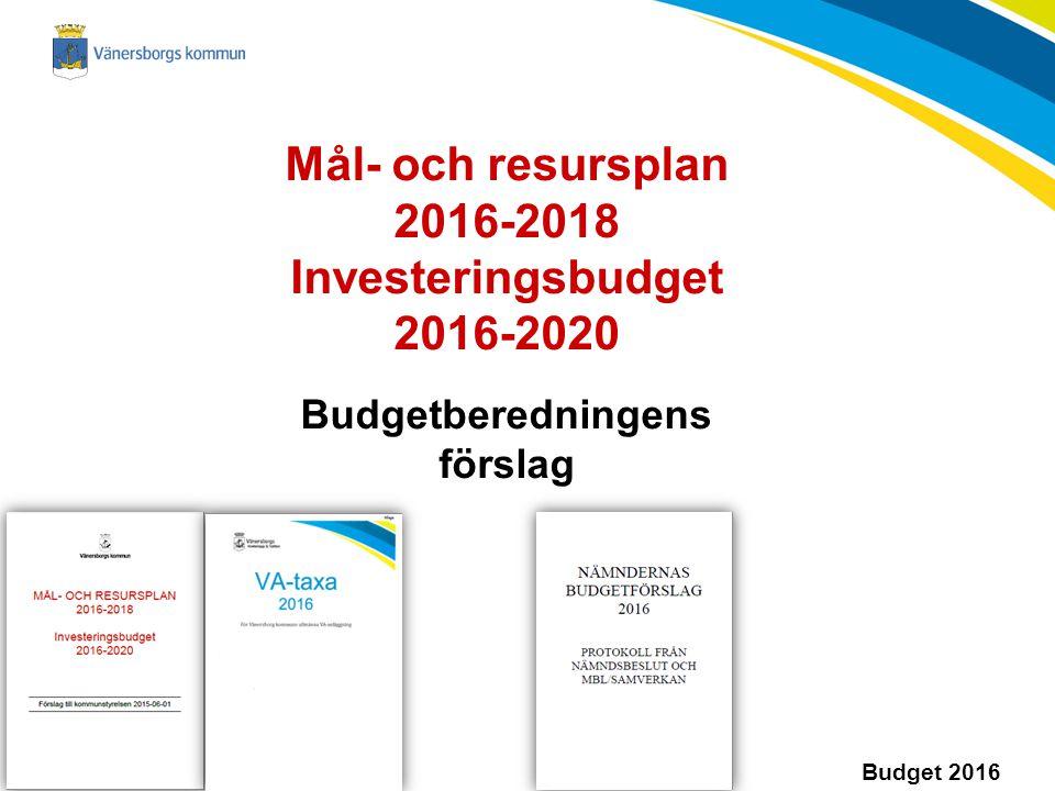 Budget 2016 Mål- och resursplan 2016-2018 Investeringsbudget 2016-2020 Budgetberedningens förslag
