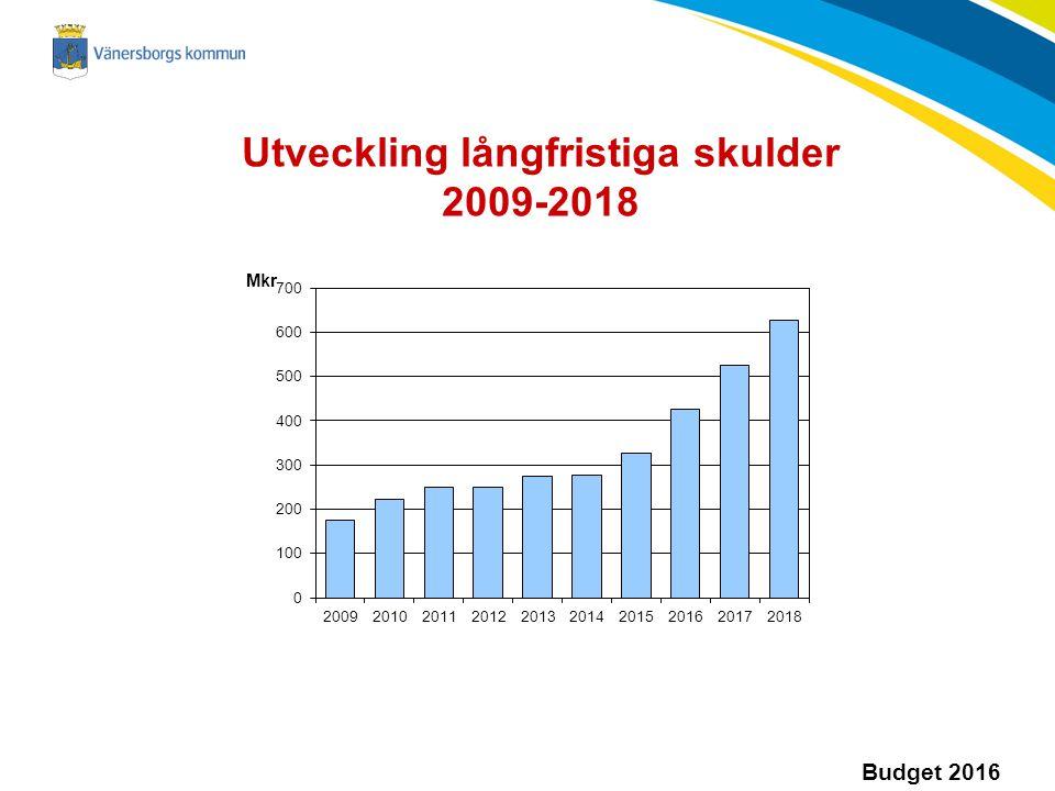 Budget 2016 Utveckling långfristiga skulder 2009-2018