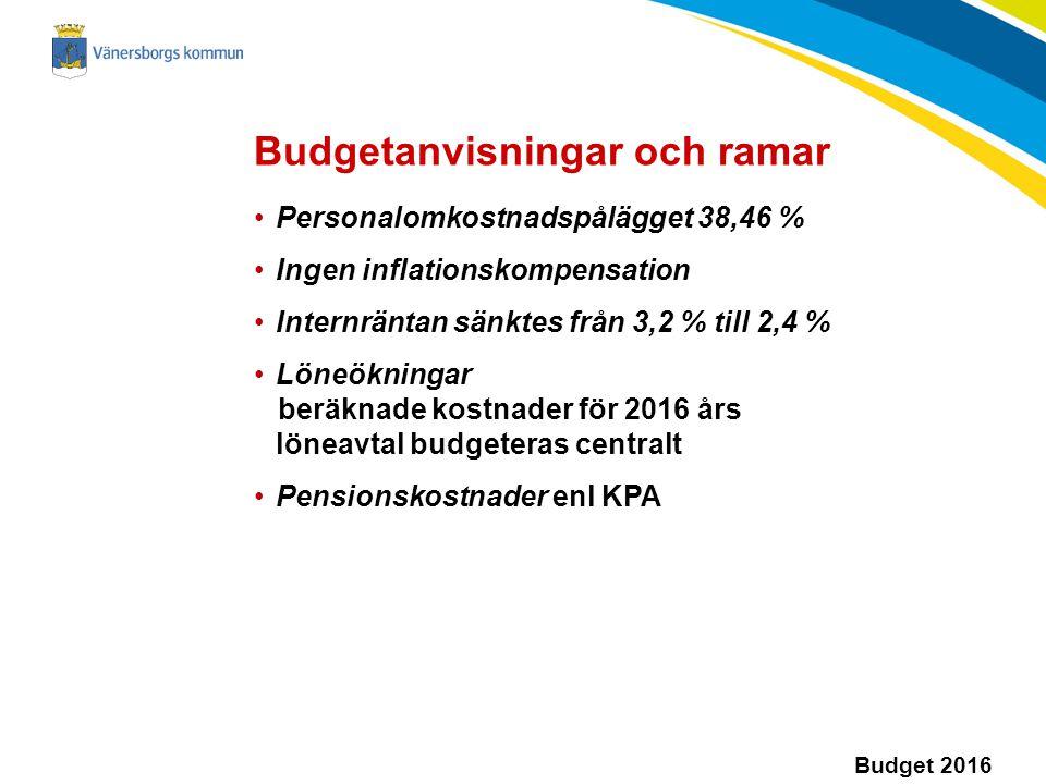 Budget 2016 Samtliga nämnders budgetramar justerades för sänkt internränta.