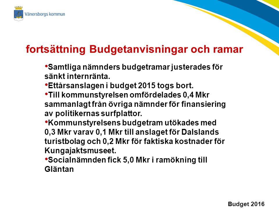 Budget 2016 fortsättning Budgetanvisningar och ramar Direktiv Nämndernas budgetförslag inom ram med beskrivning av åtgärder och konsekvenser Återhållsamhet av investeringar Beskriv driftkostnadskonsekvenser av investeringar Fastighetsinvesteringar ska tas upp av förhyrande nämnder Investeringar ska preciseras ytterligare i tiden Specialdestinerade statsbidrag