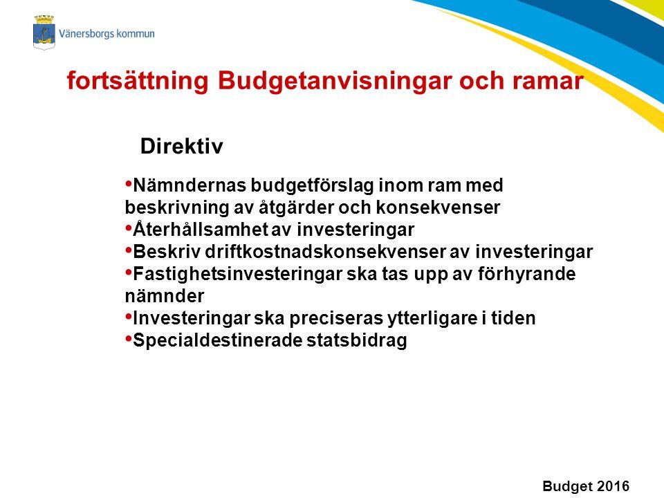 Budget 2016 Resultatbudget 2016-2018