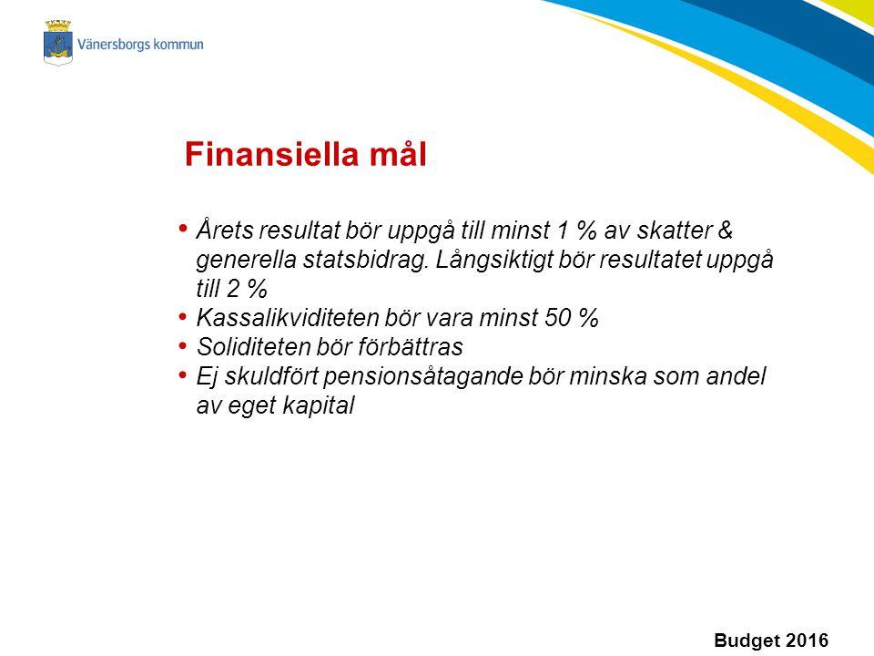 Budget 2016 Resultatutveckling per år 2009-2018