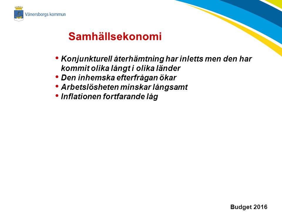 Budget 2016 Balansbudget 2015-2018