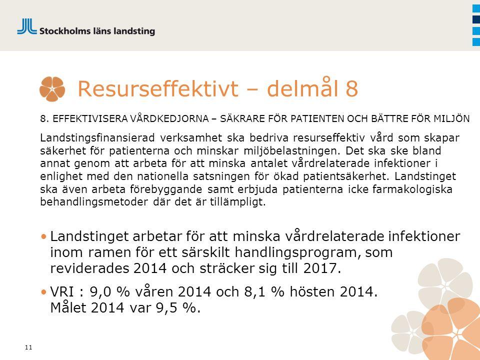 11 Resurseffektivt – delmål 8 8. EFFEKTIVISERA VÅRDKEDJORNA – SÄKRARE FÖR PATIENTEN OCH BÄTTRE FÖR MILJÖN Landstingsfinansierad verksamhet ska bedriva