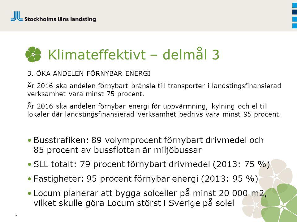 5 Klimateffektivt – delmål 3 3. ÖKA ANDELEN FÖRNYBAR ENERGI År 2016 ska andelen förnybart bränsle till transporter i landstingsfinansierad verksamhet