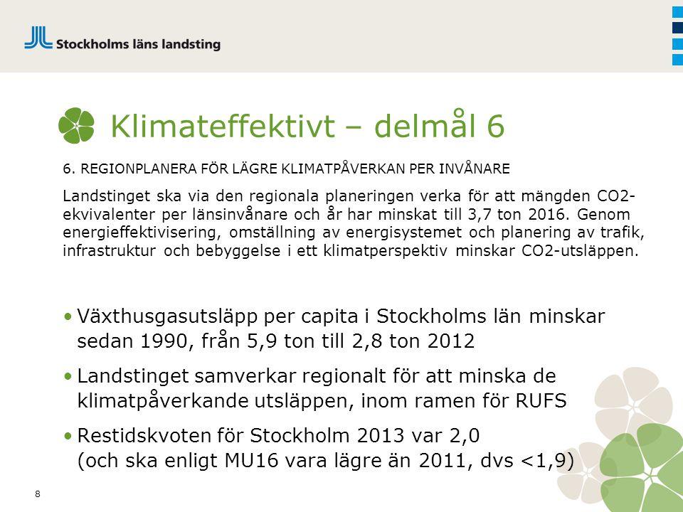 8 Klimateffektivt – delmål 6 6. REGIONPLANERA FÖR LÄGRE KLIMATPÅVERKAN PER INVÅNARE Landstinget ska via den regionala planeringen verka för att mängde