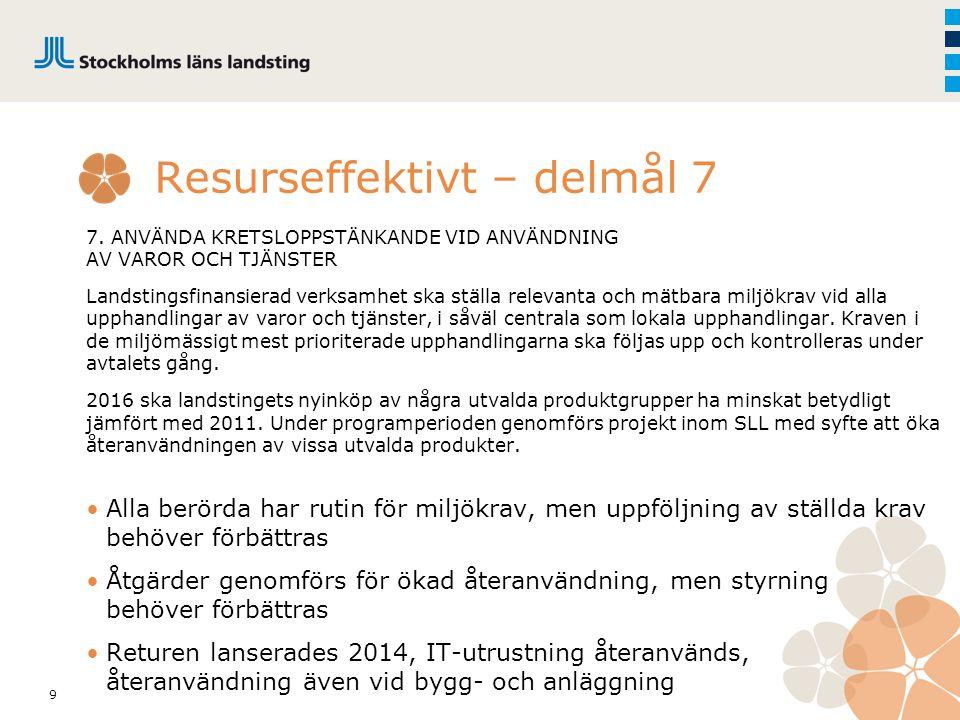 9 Resurseffektivt – delmål 7 7. ANVÄNDA KRETSLOPPSTÄNKANDE VID ANVÄNDNING AV VAROR OCH TJÄNSTER Landstingsfinansierad verksamhet ska ställa relevanta