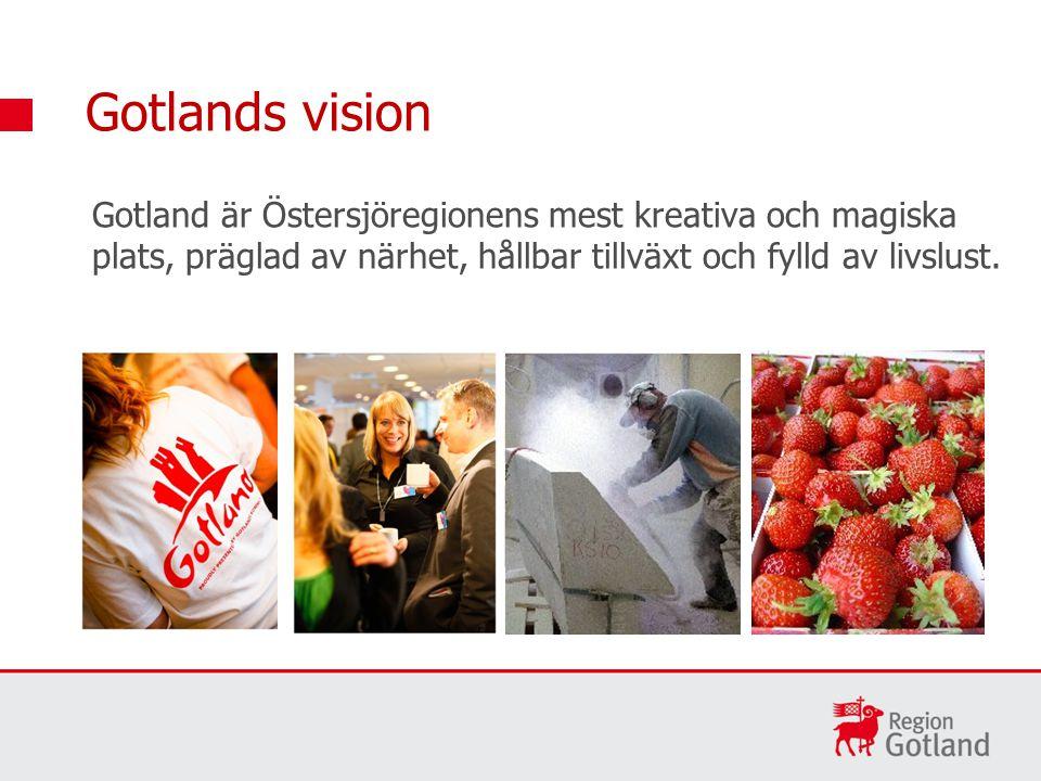 Visionsmål år 2025 Minst 65 000 invånare bor på Gotland.