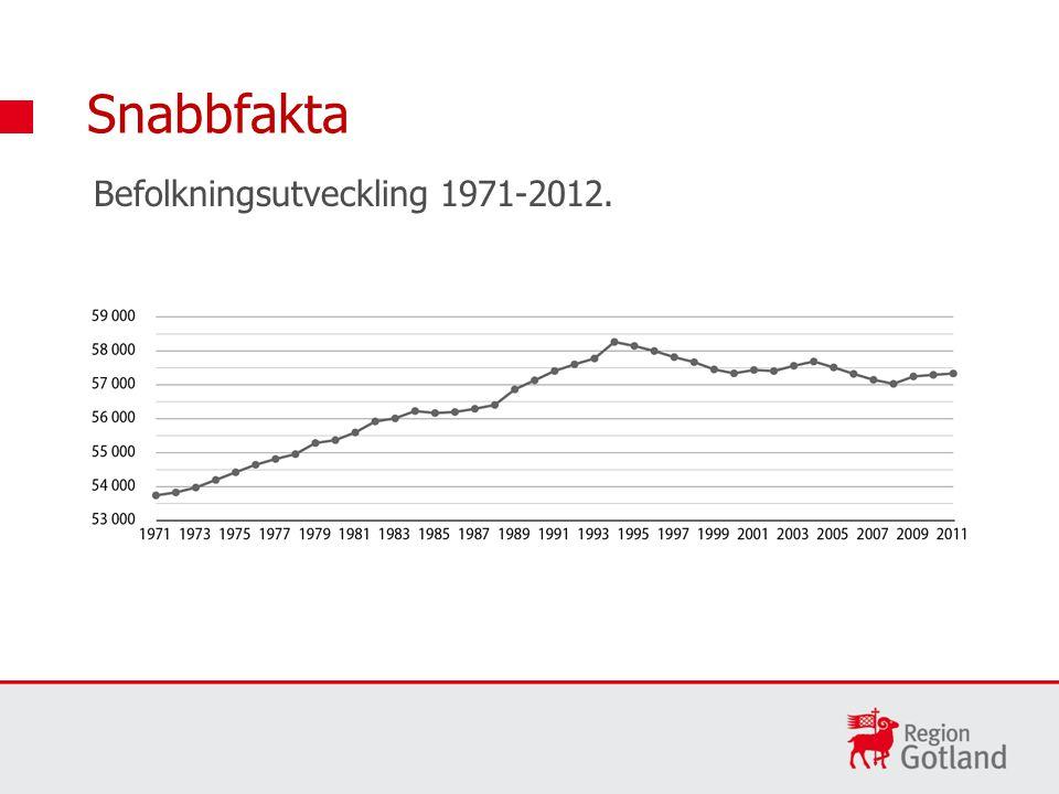 Regionens uppdrag Traditionella landstingsuppgifter: Hälso- och sjukvård Kollektivtrafik Kultur