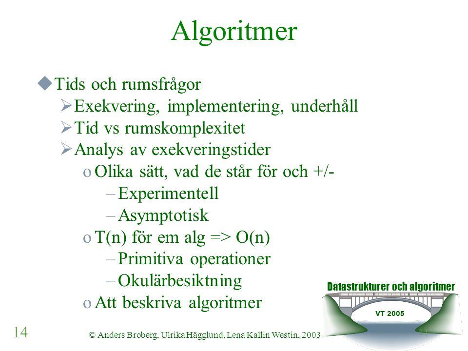 Datastrukturer och algoritmer VT 2005 14 © Anders Broberg, Ulrika Hägglund, Lena Kallin Westin, 2003 14 Algoritmer  Tids och rumsfrågor  Exekvering,
