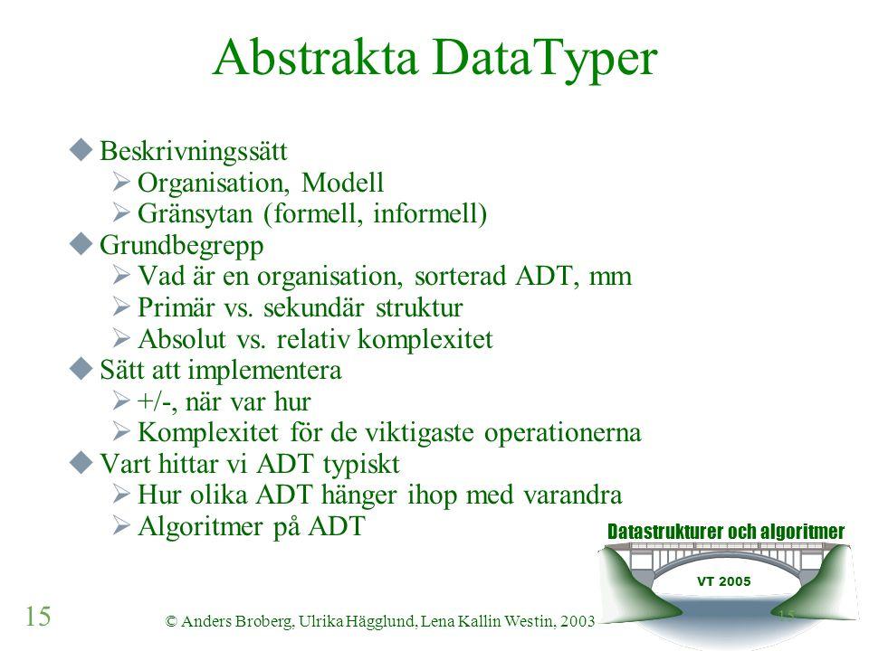 Datastrukturer och algoritmer VT 2005 15 © Anders Broberg, Ulrika Hägglund, Lena Kallin Westin, 2003 15 Abstrakta DataTyper  Beskrivningssätt  Organ