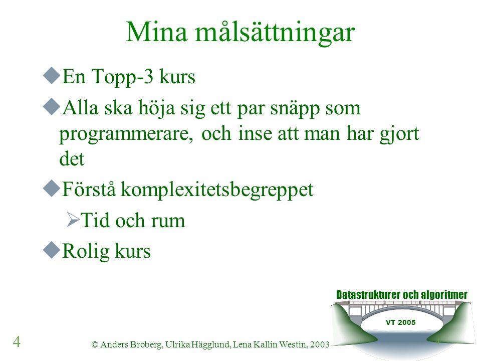 Datastrukturer och algoritmer VT 2005 5 © Anders Broberg, Ulrika Hägglund, Lena Kallin Westin, 2003 5 Liten undersökning om programmering  Sätt er efter programtillhörighet  Hur roligt är programmering, gradera er efter en skala: oDet roligaste som finns oRoligare än det mesta oAceptabelt oTråkigare än det mesta oDet tråkigaste som finns  Flytta om er inom programtillhörighet